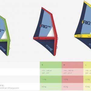 Arrows iRig One size chart